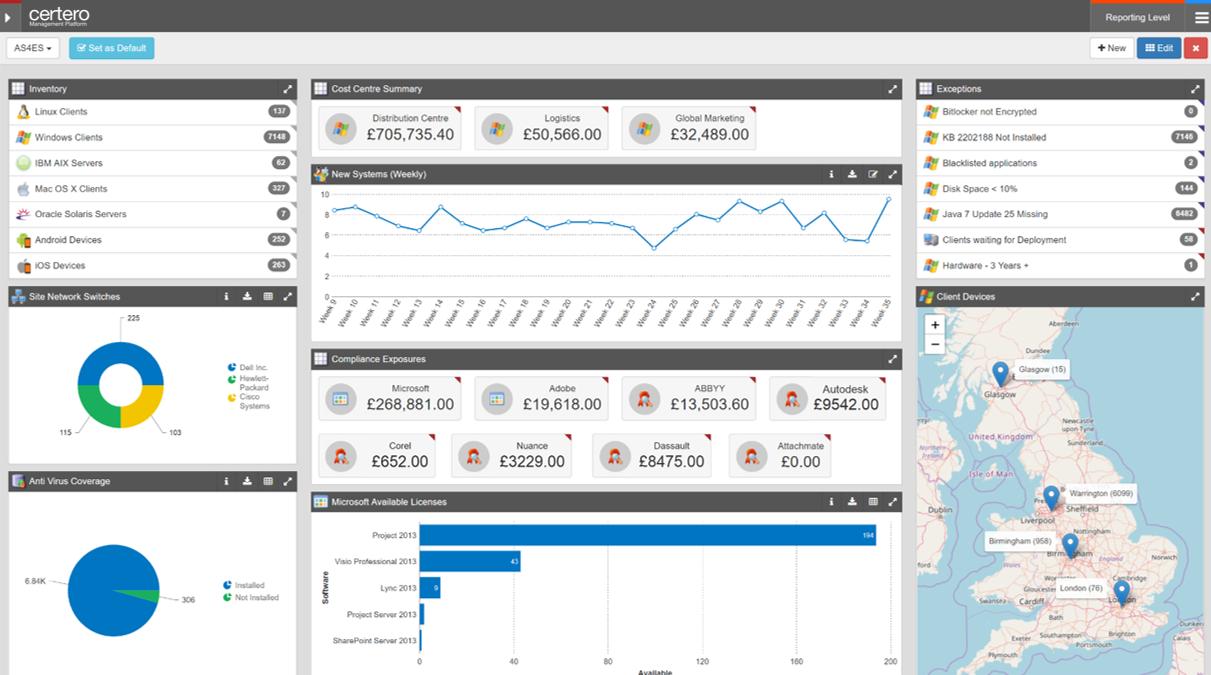 Software Asset Management Solutions | Certero for Enterprise SAM